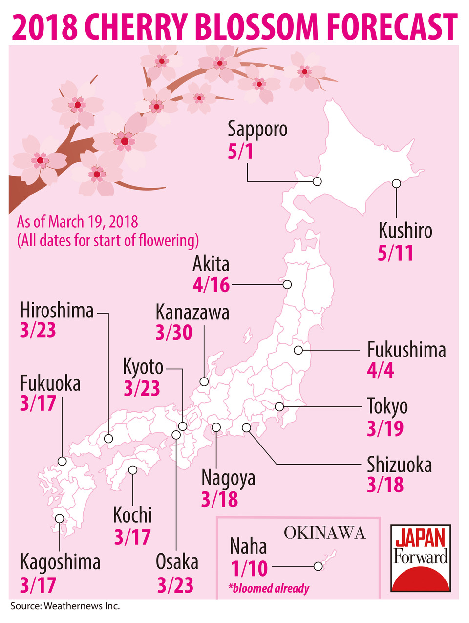 Cherry Blossom 2018 Forecast