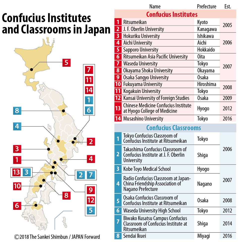 [HISTORY WARS] Is The Confucius Institute Cultural Cover for Spying?