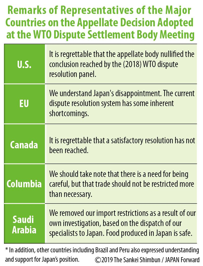 【JF】WTO Dispute Settlement Body Meeting