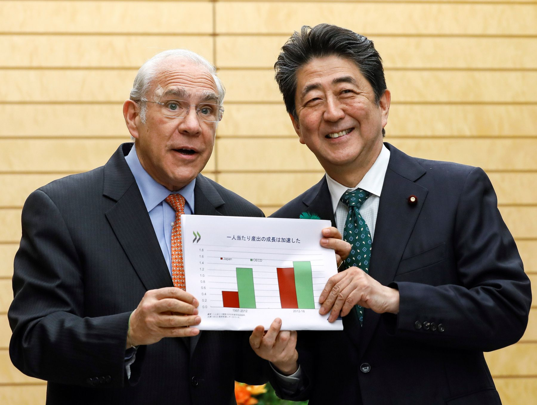 Angel Gurria, Secretary-General of the Organisation for Economic Co-operation and Development (OECD), shows Japan's gross domestic product (GDP) growth rate and OECD's growth rate from OECD's recent annual report with Japanese Prime Minister Shinzo Abe dur