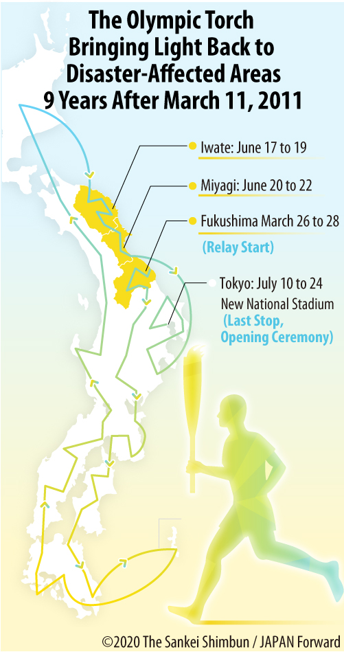 JF Olympic Torch Relay