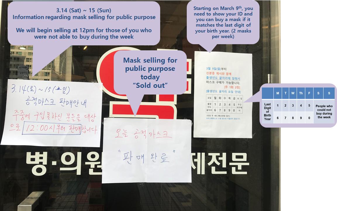 KakaoTalk_20200314_172430345 Rationing masks in South Korea