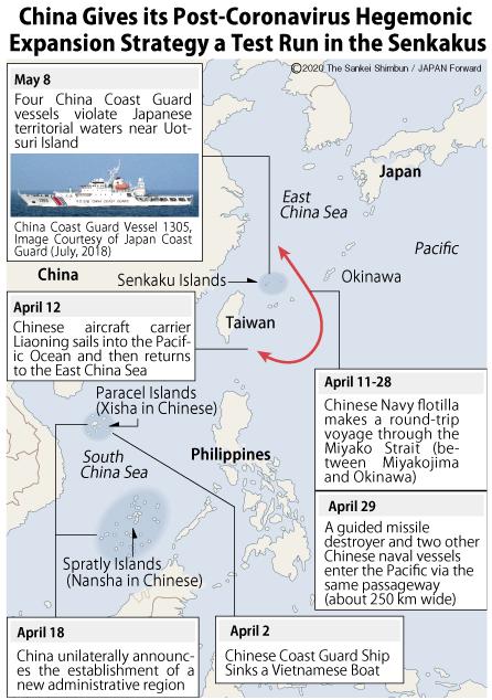 China Gives Post-Coronavirus Hegemonic Policy Senkaku Islands